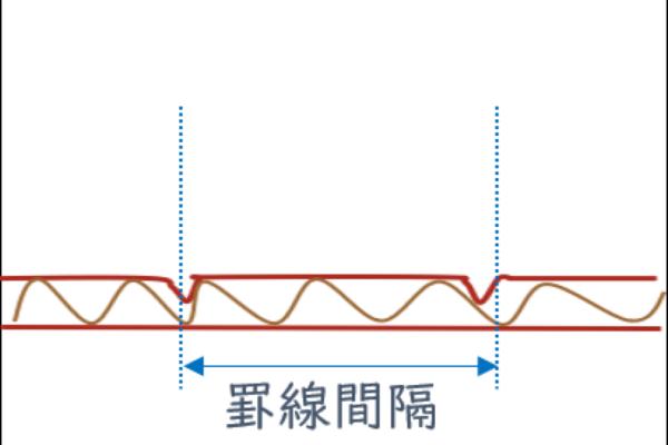 段ボールを開いた状態の罫線間隔