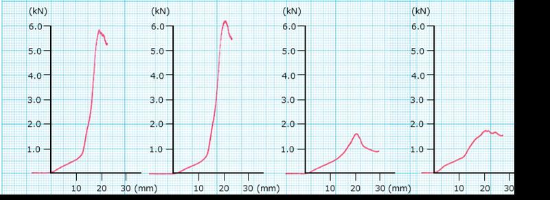 ailopinfo118段ボールの圧縮強度
